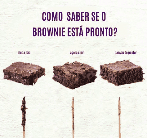 ponto do brownie