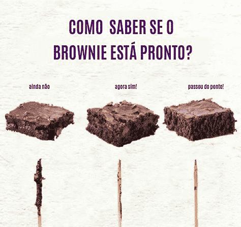 ponto do brownie